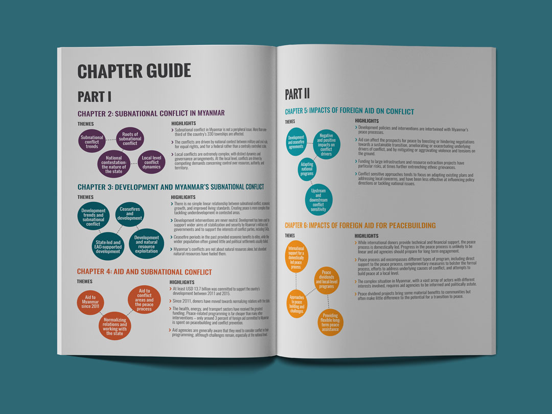 Chapter guide design, table of contents summary
